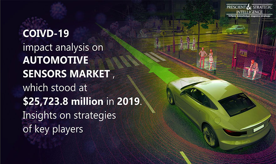 Automotive Sensors Market Future Growth Statistic, Trends Analysis and Challenges