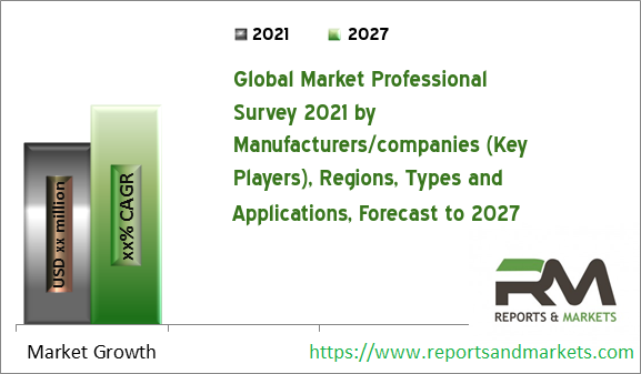 Law Enforcement Personal Protective Equipment Industry Research Report, Growth Trends and Competitive Analysis 2021-2027: 3M, MSA Safety, Honeywell, DuPont de Nemours, XION Protective Gear