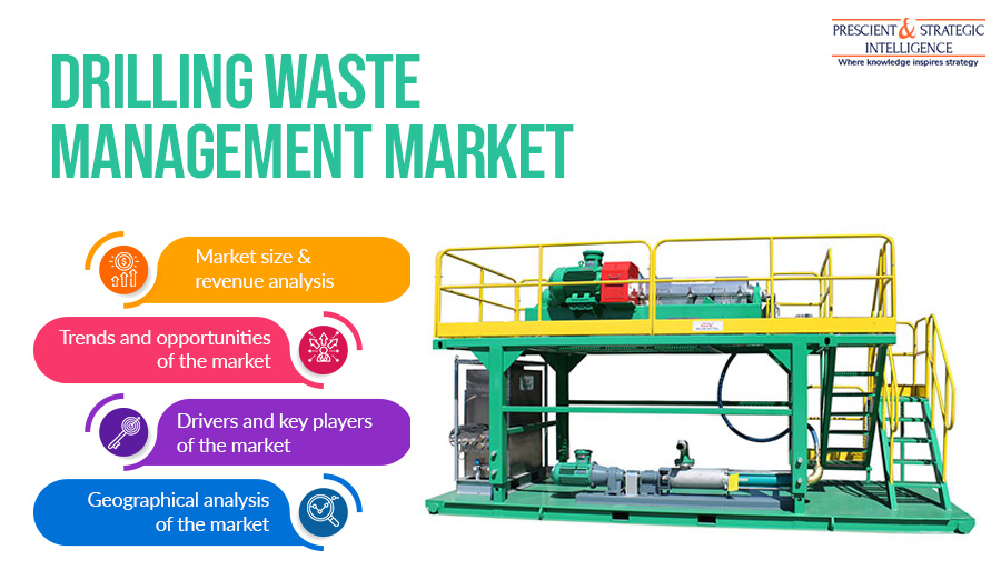 Drilling Waste Management Market by Service, Application, Geography and Forecast Report 2030