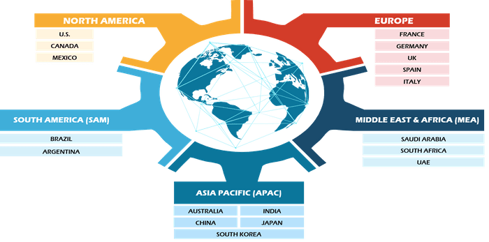 Aviation Software Market with COVID-19 Impact Analysis, Top Companies HCL Technologies Limited, IBM Corporation, IFS AB, Info, Market Growth, Opportunity, Forecast To 2027