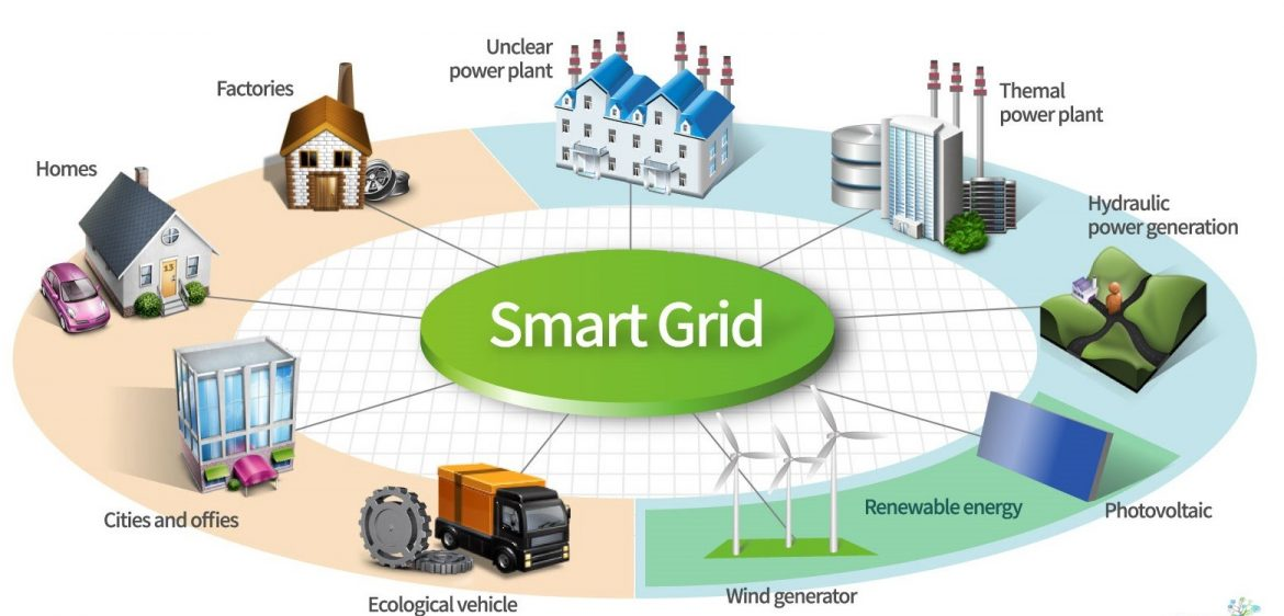 Smart Grid Market with COVID-19 Impact Analysis, Top Companies Alaya, Benevity Inc, Blackbaud Inc., CSRware Inc, Market Growth, Opportunity, Trends, Service, Forecast To 2028