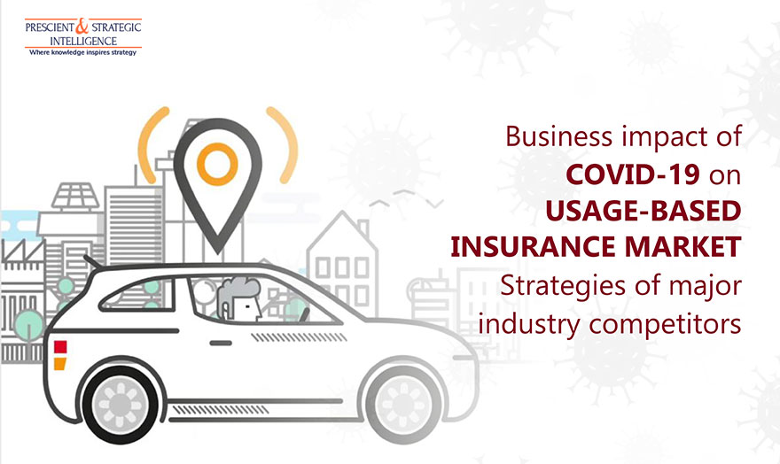 Usage-Based Insurance Market Drivers, Opportunities, and Trends in Coming Years