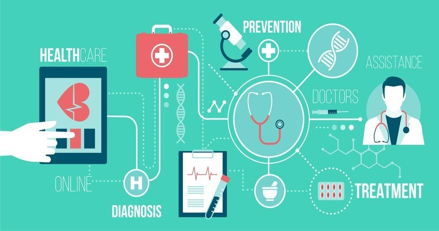 Latest Innovative report on Big Data Analytics in Healthcare Market by 2027 with top key players like Health Catalyst, IBM, McKesson