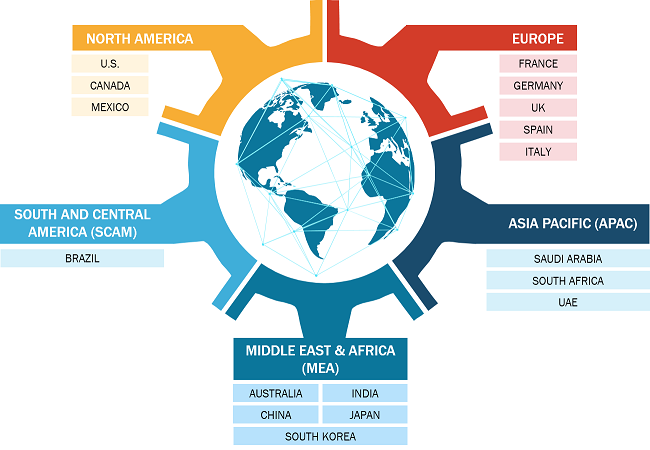 Specialty Polyamides (PA) Market 2021 with (COVID-19) Impact Analysis | Industry Booming Globaly with Top Key Players – Solvay, Kuraray, Arekma