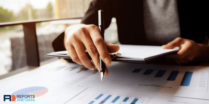Surgical Guidewire Market Statistics, Business Opportunities, Competitive Landscape and Industry Analysis Report by 2027