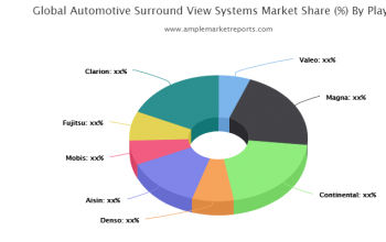 Medical Computers Market 2020 Rising Trend, Demand Opportunity and Detailed Outlook to 2027 with Post Covid-19 Impact Details   Cybernet,Rein Medical,HP,Advantech,Micromax Health,Teguar – Clark County Blog