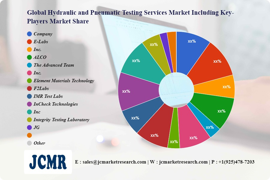 Hydraulic and Pneumatic Testing Services Market – Major Technology Giants in Buzz Again   Company, E-Labs, Inc.