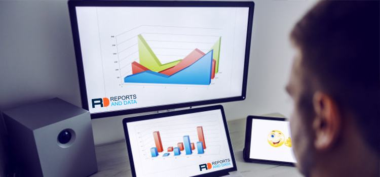 Personalized Nutrition Market Size Analysis, Segmentation, Industry Outlook, and Forecasts, 2027